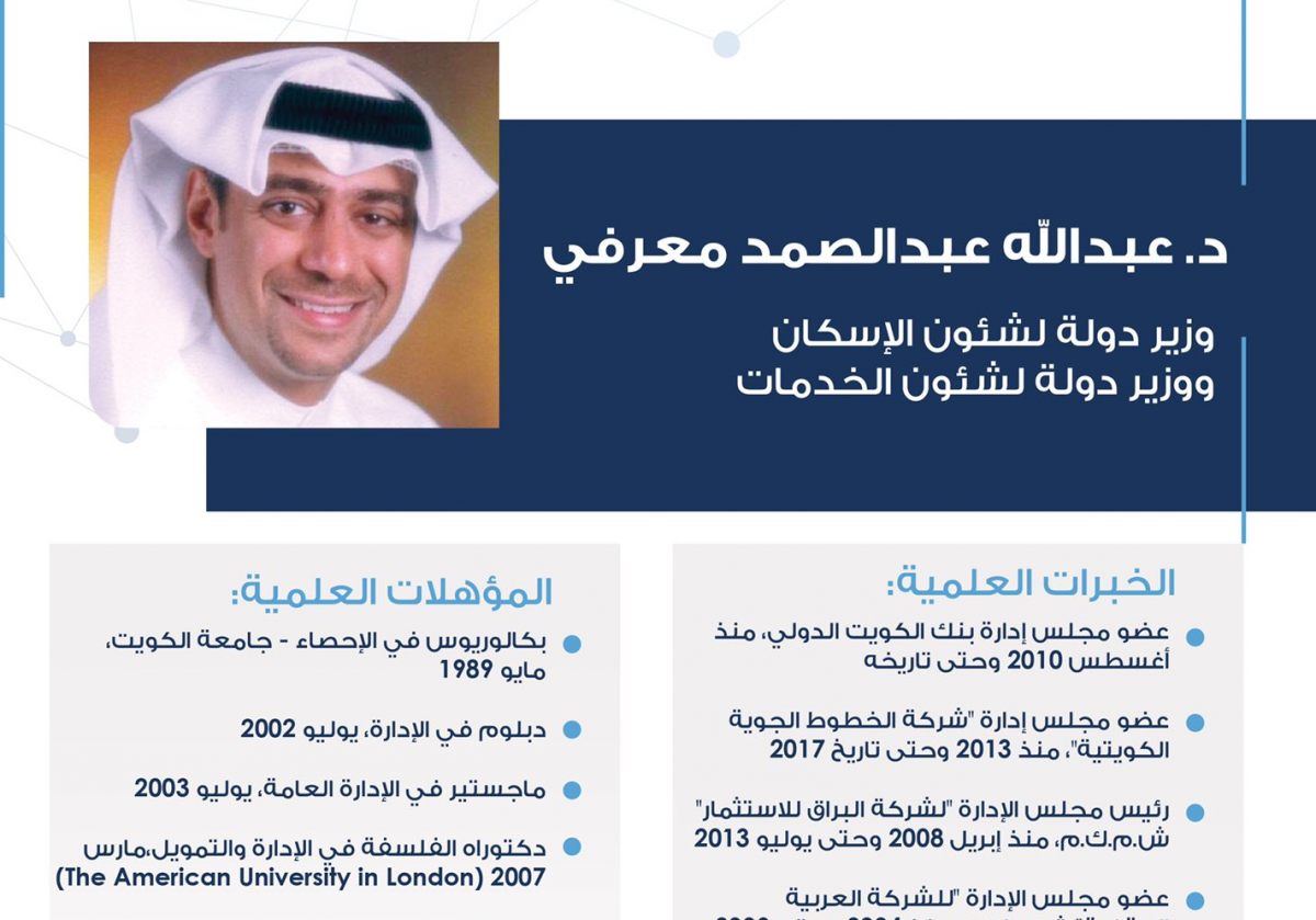 Biographical notes show Kuwaiti minister's doctorate came from an unrecognised university
